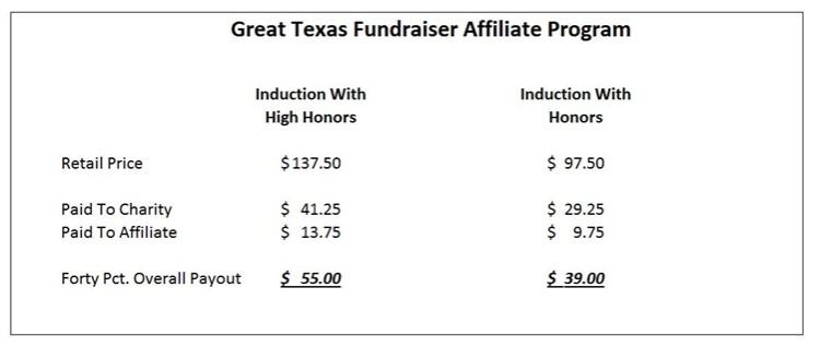 Great Texas Fundraiser Two Tier Affiliate Program
