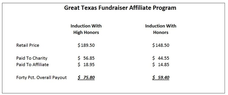 Earn Recurring Income With Great Texas Fundraiser